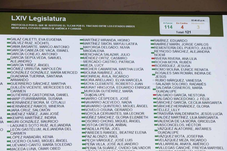 Votación del protocolo por el que se sustituye el TLCAN por el Tratado entre los Estados Unidos Méxicanos, Estados Unidos de América y Canadá.