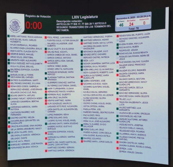 Votación del dictamen que modifica la Ley General de Salud, en sus términos